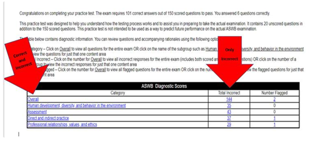 Screen shot showing the table in the diagnostic report