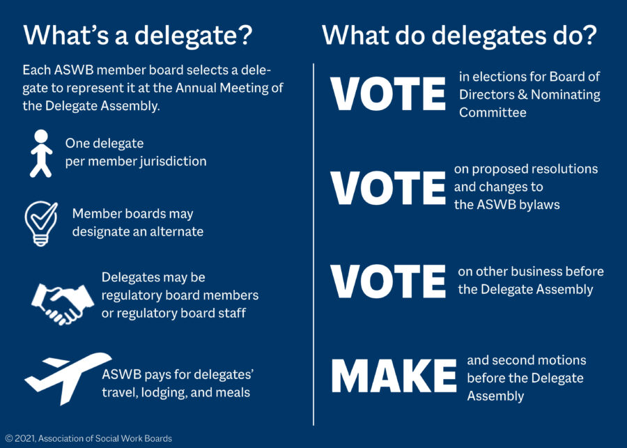 Information graphic about serving as a Delegate